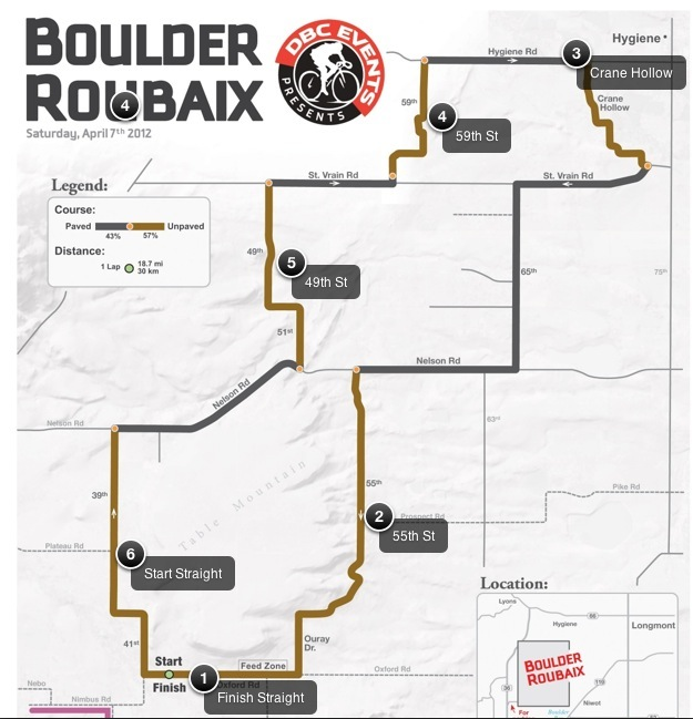 Boulder Roubaix Sector Map