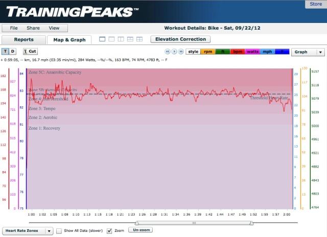 Heart rate tracing from Boulder CX Series #2